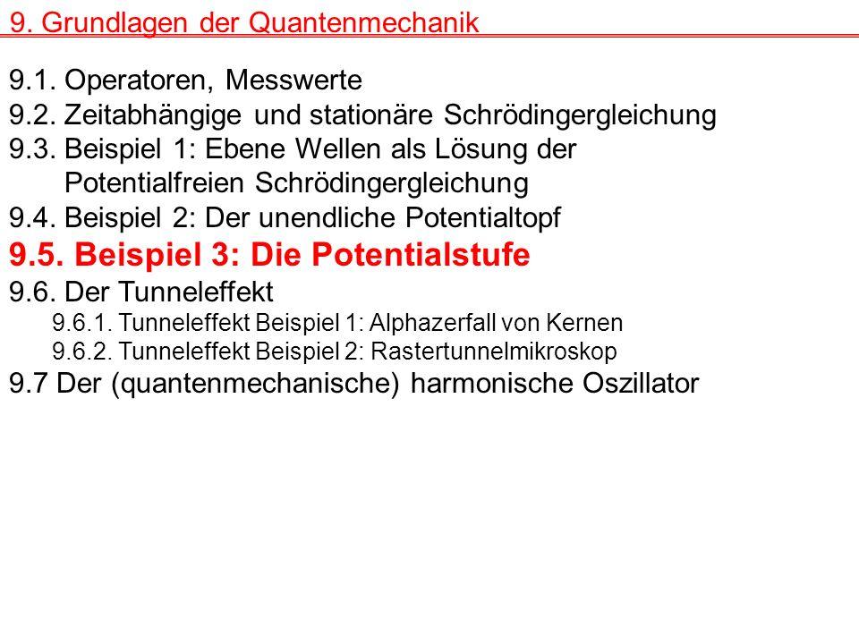9.Grundlagen der Quantenmechanik 9.1. Operatoren, Messwerte 9.2.