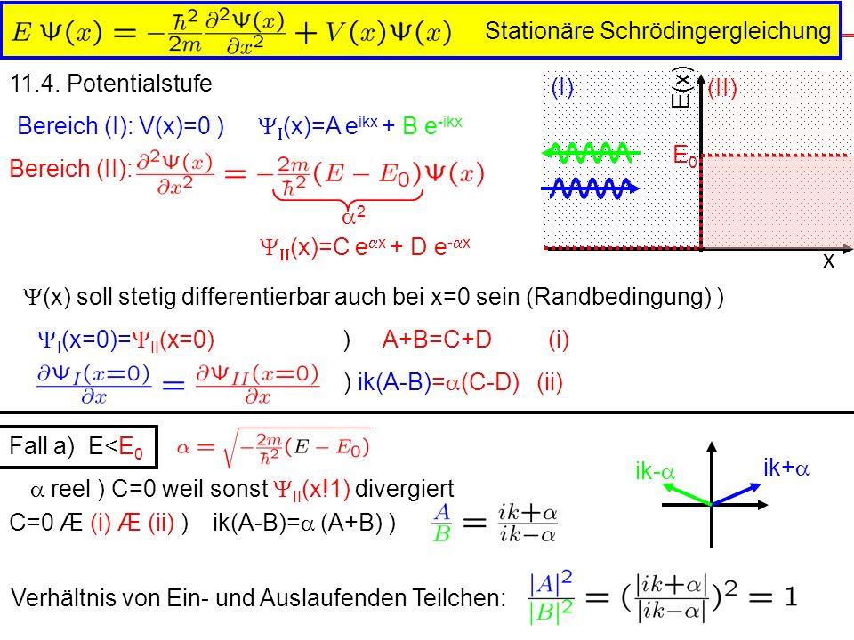 9. Grundlagen der Quantenmechanik reel ) C=0 weil sonst II (x!1) divergiert (II) (I) Stationäre Schrödingergleichung 11.4. Potentialstufe x E(x) E0E0