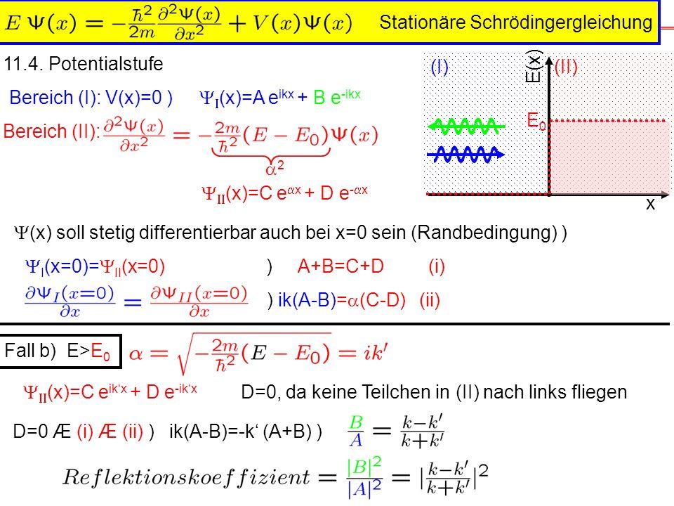 (x)=C e ikx + D e -ikx D=0, da keine Teilchen in (II) nach links fliegen D=0 Æ (i) Æ (ii) ) ik(A-B)=-k (A+B) ) (II) (I) Stationäre Schrödingergleichung 11.4.