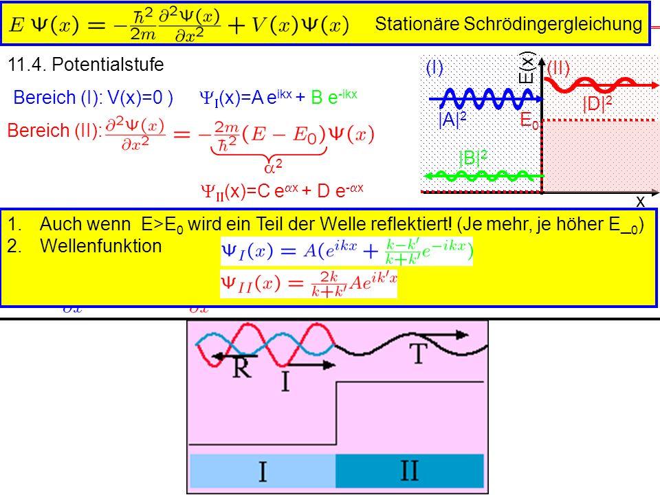 (II) (I) Stationäre Schrödingergleichung 11.4.