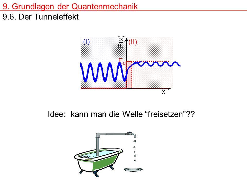 9.Grundlagen der Quantenmechanik 9.6.