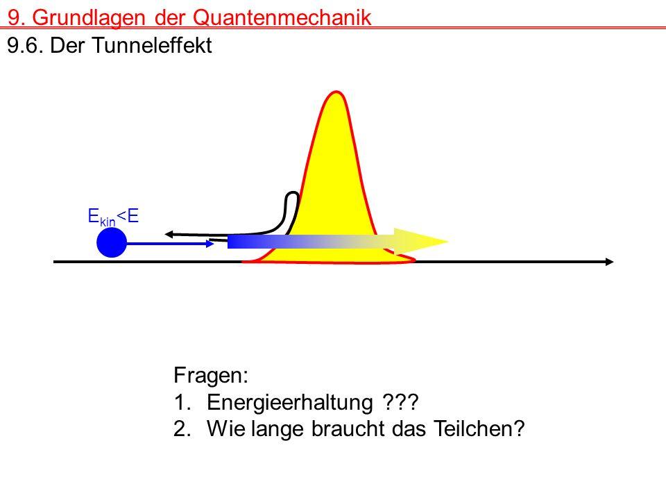 9.Grundlagen der Quantenmechanik 9.6. Der Tunneleffekt E kin <E Fragen: 1.Energieerhaltung ??.