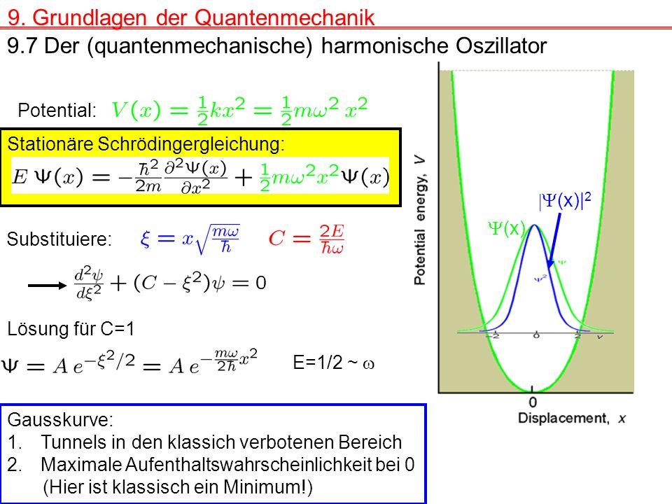 9. Grundlagen der Quantenmechanik 9.7 Der (quantenmechanische) harmonische Oszillator Klassische Lösung: harmonische Schwingung Oszillation zwischen E