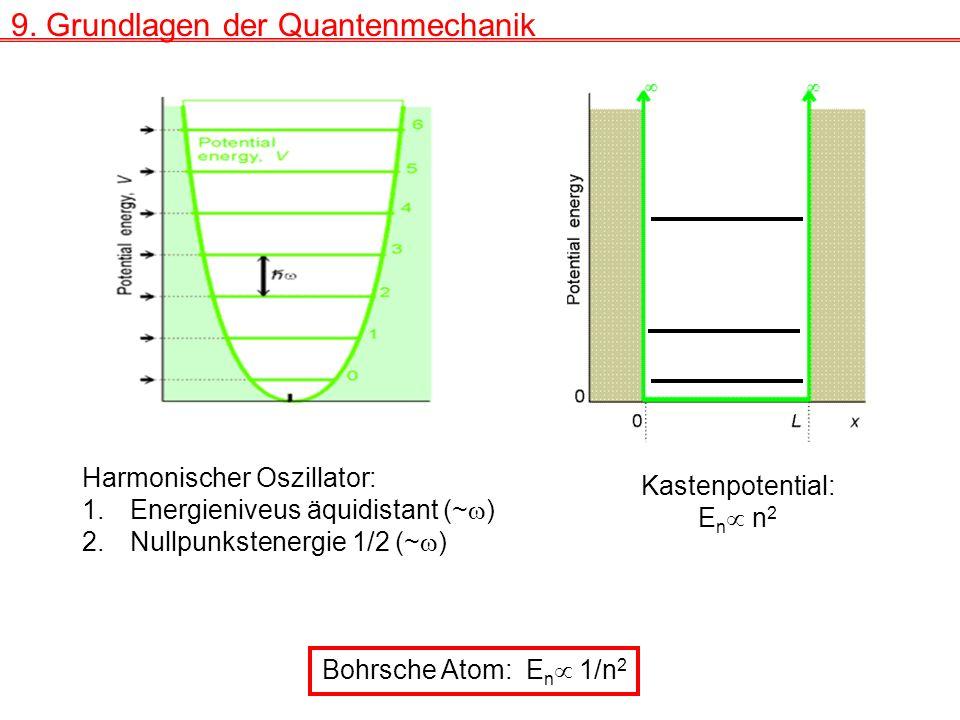 9. Grundlagen der Quantenmechanik Harmonischer Oszillator: 1.Energieniveus äquidistant (~ ) 2.Nullpunkstenergie 1/2 (~ ) Kastenpotential: E n n 2 Bohr