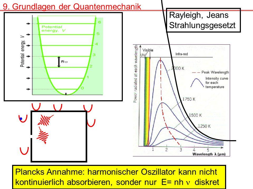 9. Grundlagen der Quantenmechanik Rayleigh, Jeans Strahlungsgesetzt Plancks Annahme: harmonischer Oszillator kann nicht kontinuierlich absorbieren, so
