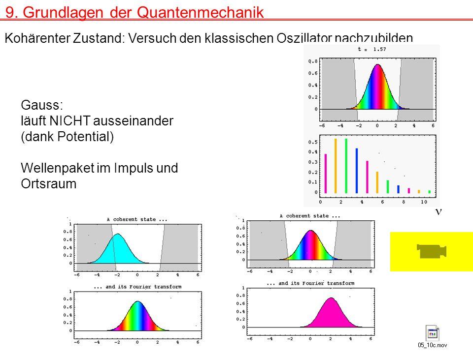 9. Grundlagen der Quantenmechanik Kohärenter Zustand: Versuch den klassischen Oszillator nachzubilden Gauss: läuft NICHT ausseinander (dank Potential)