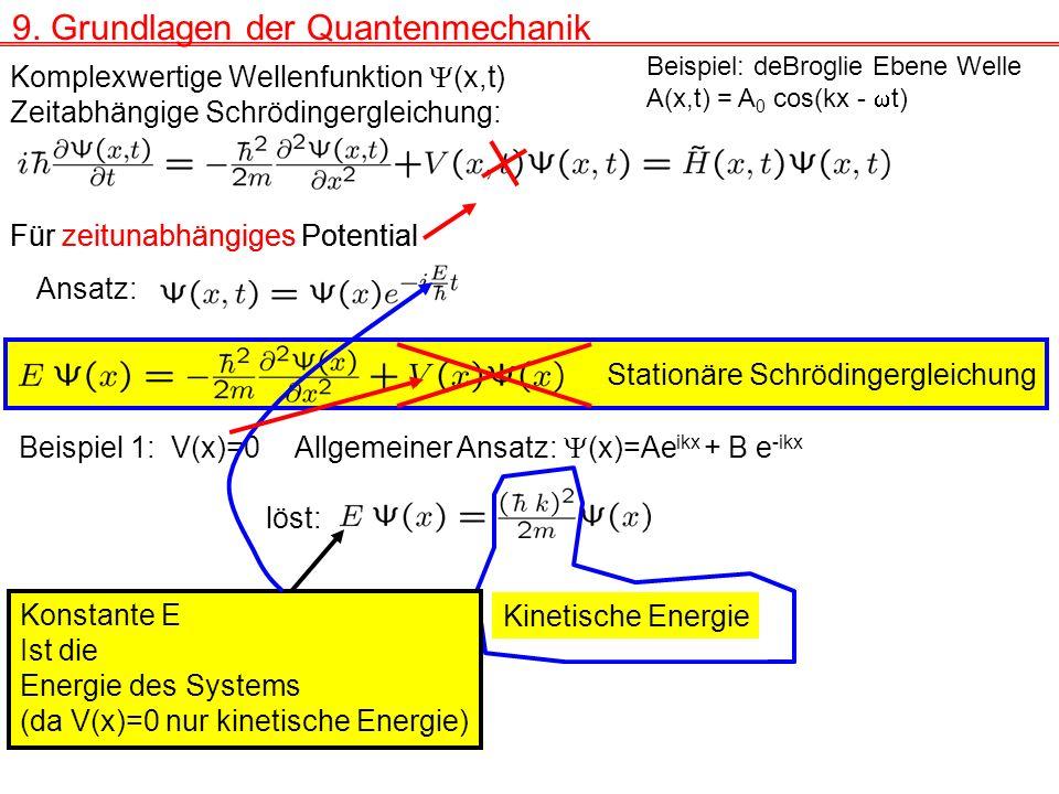 (II) Bereich (II): Stationäre Schrödingergleichung 11.4.