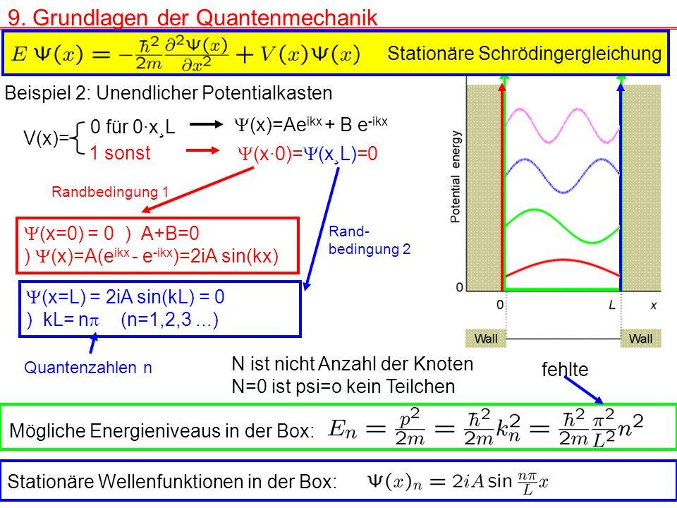 9. Grundlagen der Quantenmechanik Beispiel 2: Unendlicher Potentialkasten V(x)= 0 für 0·x¸L 1 sonst (x)=Ae ikx + B e -ikx (x·0)= (x¸L)=0 (x=0) = 0 ) A