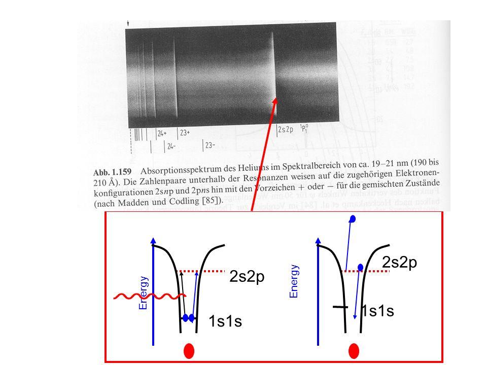 e2e2 Direction of e 1 He 25 eV electron 1 Image of   (k 1,k 2 )  2