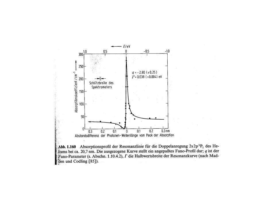 0 Energiy 0 98% Single Ionization 2% Double Ionization Independent Electrons: NO double ionization.