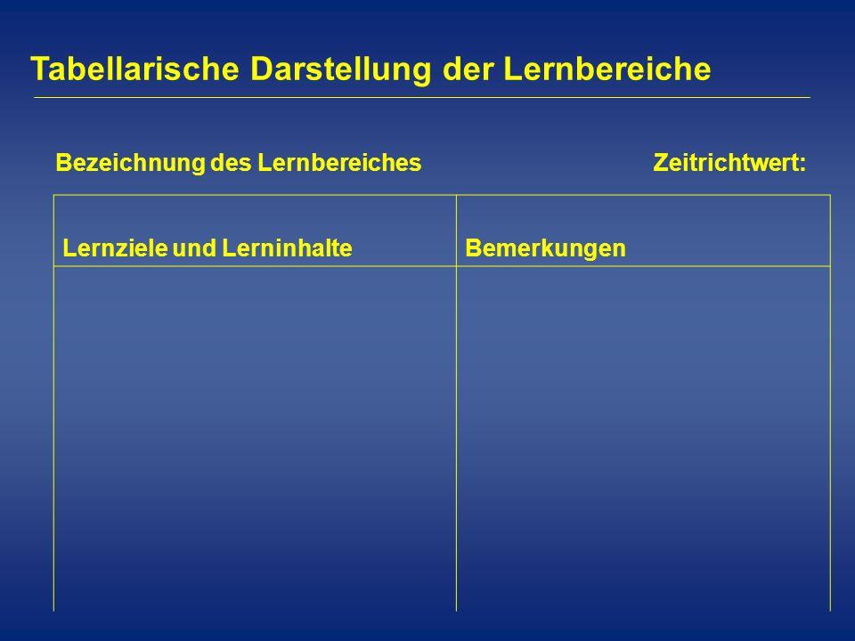 Tabellarische Darstellung der Lernbereiche Lernziele und LerninhalteBemerkungen Bezeichnung des LernbereichesZeitrichtwert: