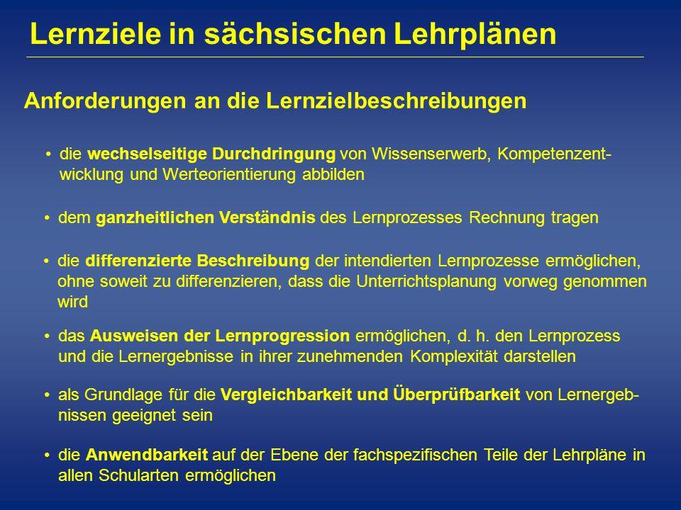 Lernziele in sächsischen Lehrplänen Anforderungen an die Lernzielbeschreibungen die wechselseitige Durchdringung von Wissenserwerb, Kompetenzent- wick