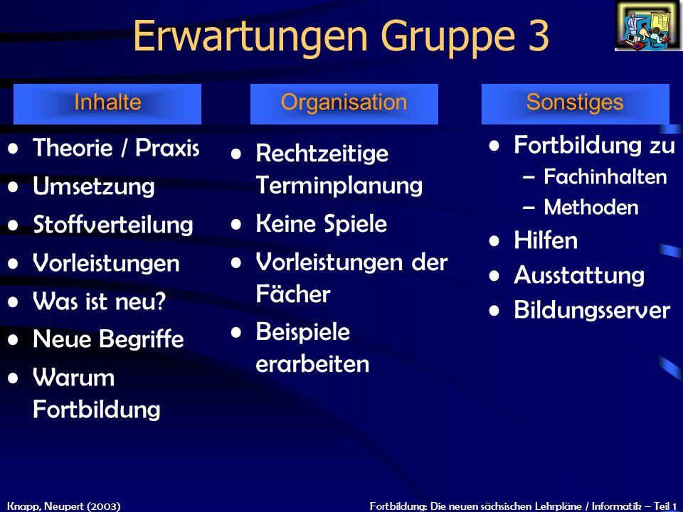 Knapp, Neupert (2003)Fortbildung: Die neuen sächsischen Lehrpläne / Informatik – Teil 1 Erwartungen Gruppe 3 Theorie / Praxis Umsetzung Stoffverteilun
