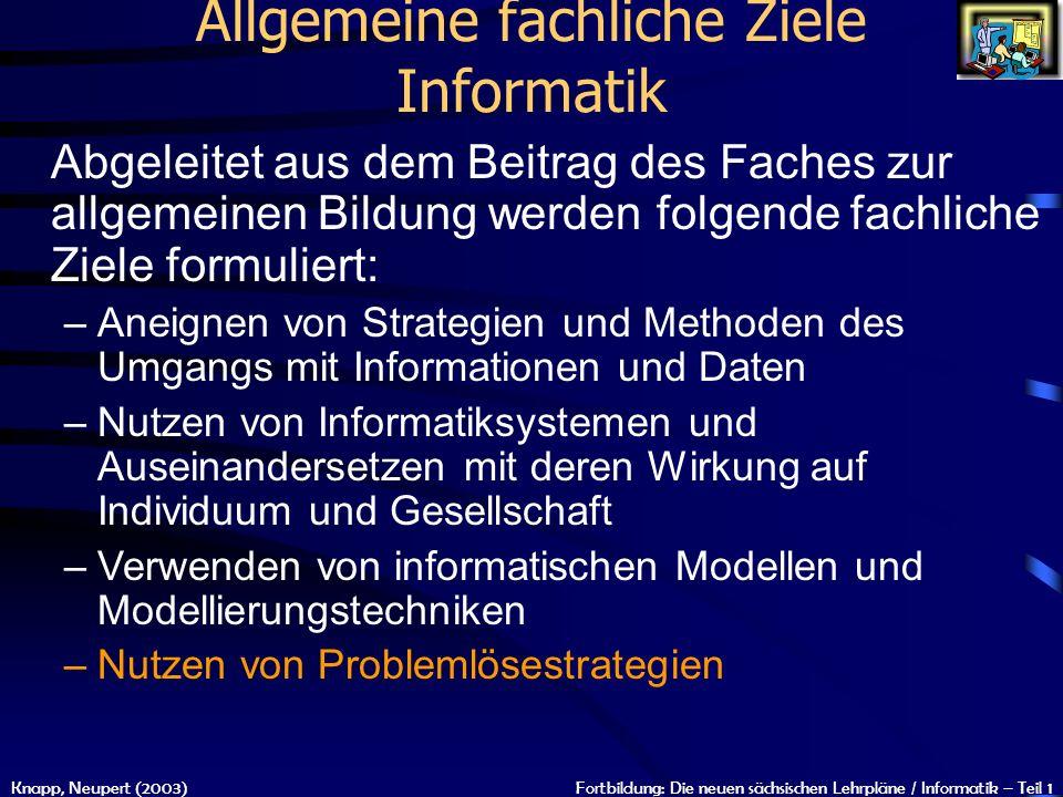 Knapp, Neupert (2003)Fortbildung: Die neuen sächsischen Lehrpläne / Informatik – Teil 1 Allgemeine fachliche Ziele Informatik Abgeleitet aus dem Beitr