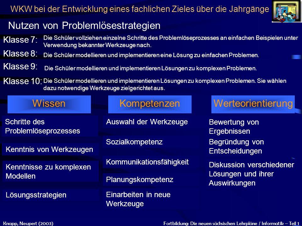 Knapp, Neupert (2003)Fortbildung: Die neuen sächsischen Lehrpläne / Informatik – Teil 1 WKW bei der Entwicklung eines fachlichen Zieles über die Jahrg