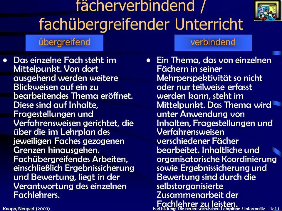 Knapp, Neupert (2003)Fortbildung: Die neuen sächsischen Lehrpläne / Informatik – Teil 1 fächerverbindend / fachübergreifender Unterricht Das einzelne