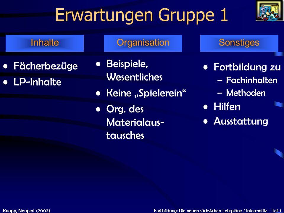 Knapp, Neupert (2003)Fortbildung: Die neuen sächsischen Lehrpläne / Informatik – Teil 1 Erwartungen Gruppe 1 Fächerbezüge LP-Inhalte Fortbildung zu –F
