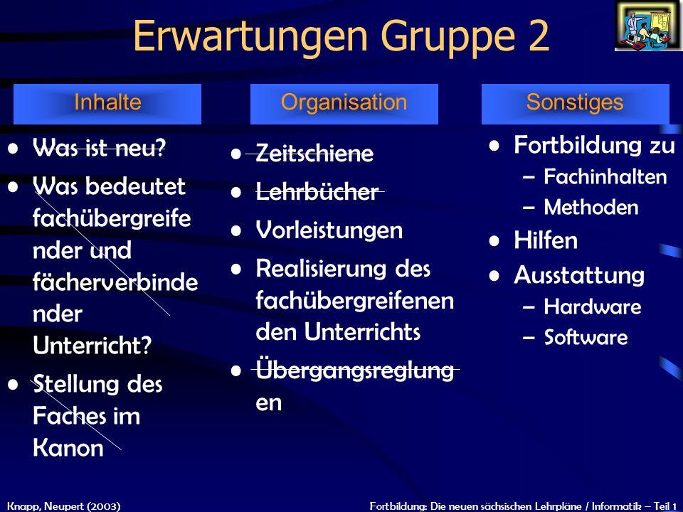 Knapp, Neupert (2003)Fortbildung: Die neuen sächsischen Lehrpläne / Informatik – Teil 1 Erwartungen Gruppe 3 Theorie / Praxis Umsetzung Stoffverteilung Vorleistungen Was ist neu.