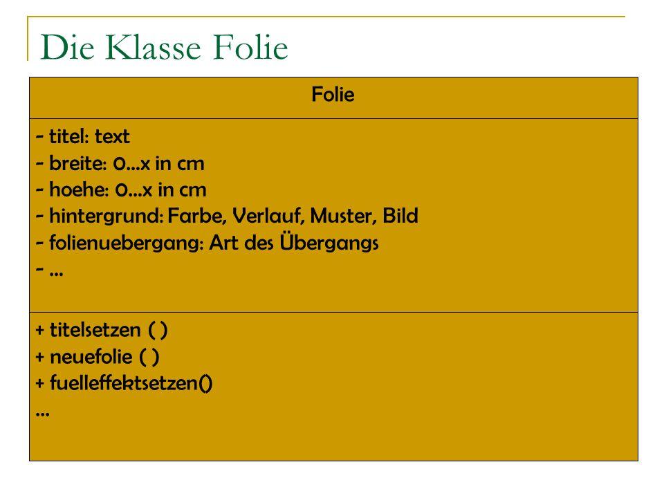 Erweiterung der Darstellungsform Darstellung der Klasse mit Attributen (-) und Methoden (+) Klassenname beginnt mit einem Großbuchstaben Darstellung d