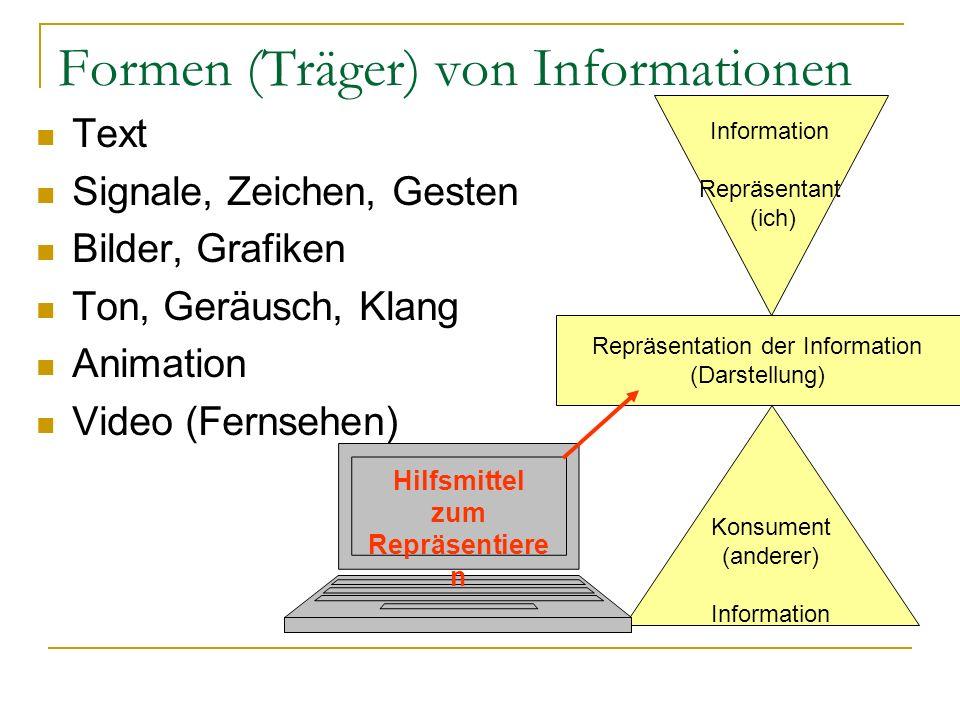 Präsentieren von Informationen LB 1 Klasse 8