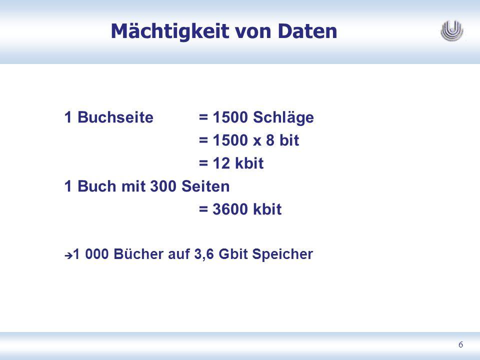 Mächtigkeit von Daten 6 1 Buchseite = 1500 Schläge = 1500 x 8 bit = 12 kbit 1 Buch mit 300 Seiten = 3600 kbit è 1 000 Bücher auf 3,6 Gbit Speicher
