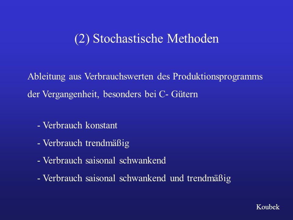 (2) Stochastische Methoden Ableitung aus Verbrauchswerten des Produktionsprogramms der Vergangenheit, besonders bei C- Gütern Koubek - Verbrauch konstant - Verbrauch trendmäßig - Verbrauch saisonal schwankend - Verbrauch saisonal schwankend und trendmäßig