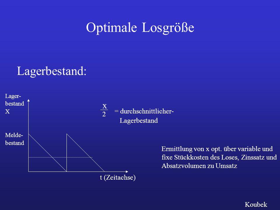 Optimale Losgröße t (Zeitachse) Lager- bestand X Melde- bestand = durchschnittlicher- Lagerbestand Ermittlung von x opt. über variable und fixe Stückk