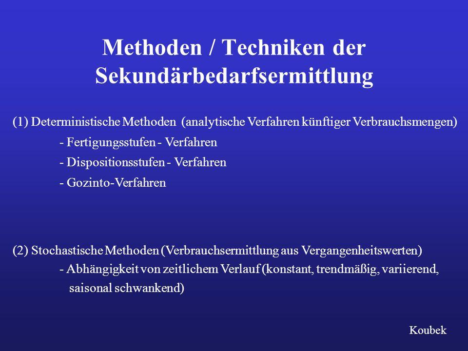 Methoden / Techniken der Sekundärbedarfsermittlung Koubek (1) Deterministische Methoden (analytische Verfahren künftiger Verbrauchsmengen) - Fertigungsstufen - Verfahren - Dispositionsstufen - Verfahren - Gozinto-Verfahren (2) Stochastische Methoden (Verbrauchsermittlung aus Vergangenheitswerten) - Abhängigkeit von zeitlichem Verlauf (konstant, trendmäßig, variierend, saisonal schwankend)
