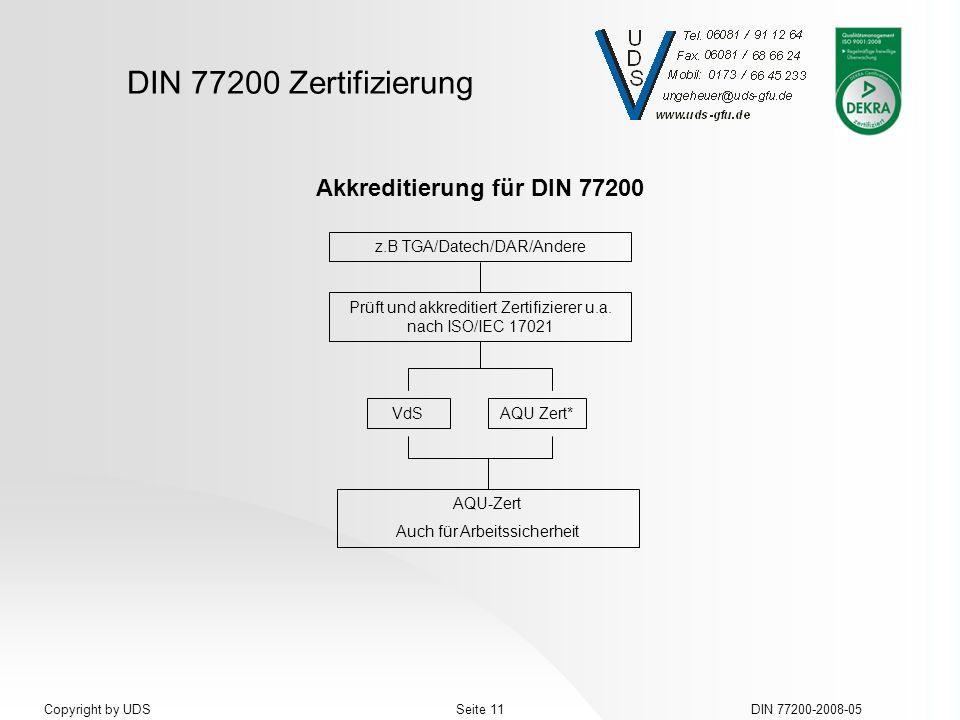 DIN 77200 Zertifizierung DIN 77200-2008-05Seite 11Copyright by UDS Akkreditierung für DIN 77200 z.B TGA/Datech/DAR/Andere Prüft und akkreditiert Zerti