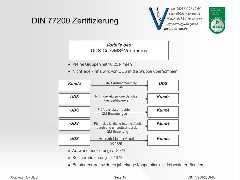 DIN 77200 Zertifizierung DIN 77200-2008-05Seite 15Copyright by UDS Vorteile des UDS-Co-QMS ® Verfahrens Kunde Stellt Aufnahmeantrag an UDS Prüft die l