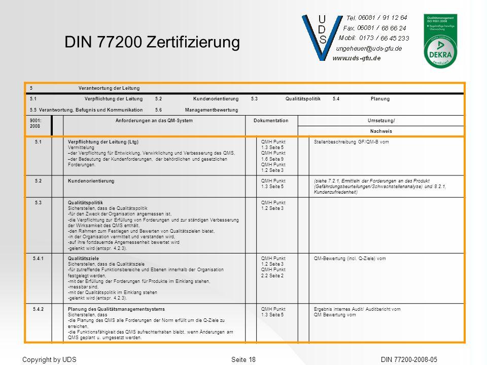 DIN 77200 Zertifizierung DIN 77200-2008-05Seite 18Copyright by UDS 5Verantwortung der Leitung 5.1Verpflichtung der Leitung5.2Kundenorientierung5.3Qual
