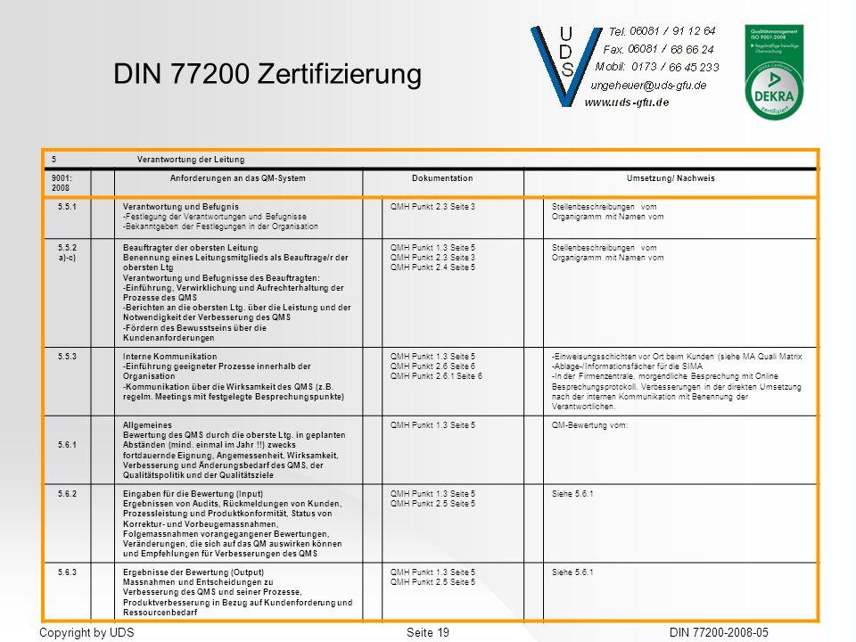 DIN 77200 Zertifizierung DIN 77200-2008-05Seite 19Copyright by UDS 5Verantwortung der Leitung 9001: 2008 Anforderungen an das QM-SystemDokumentationUm