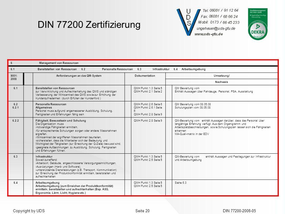 DIN 77200 Zertifizierung DIN 77200-2008-05Seite 20Copyright by UDS 6Management von Ressourcen 6.1Bereitstellen von Ressourcen6.2Personelle Ressourcen6