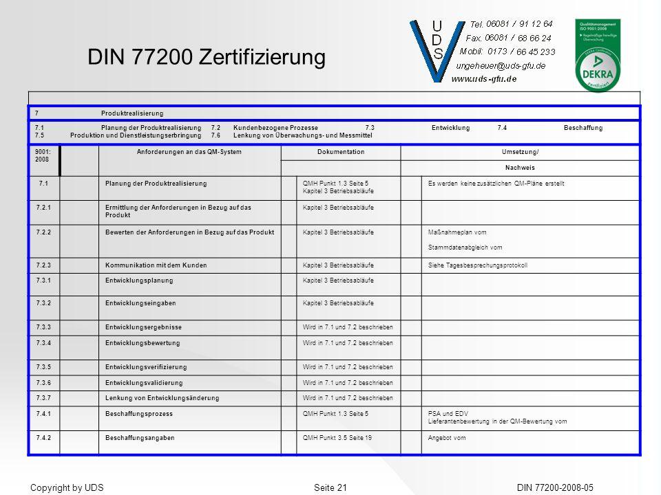 DIN 77200 Zertifizierung DIN 77200-2008-05Seite 21Copyright by UDS 7Produktrealisierung 7.1Planung der Produktrealisierung7.2Kundenbezogene Prozesse 7