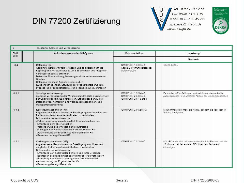 DIN 77200 Zertifizierung DIN 77200-2008-05Seite 25Copyright by UDS 8Messung, Analyse und Verbesserung 9001: 2008 Anforderungen an das QM-SystemDokumen
