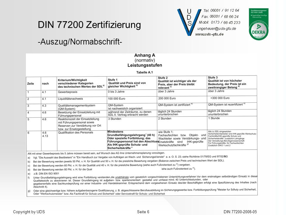 DIN 77200 Zertifizierung DIN 77200-2008-05Seite 6Copyright by UDS -Auszug/Normabschrift-