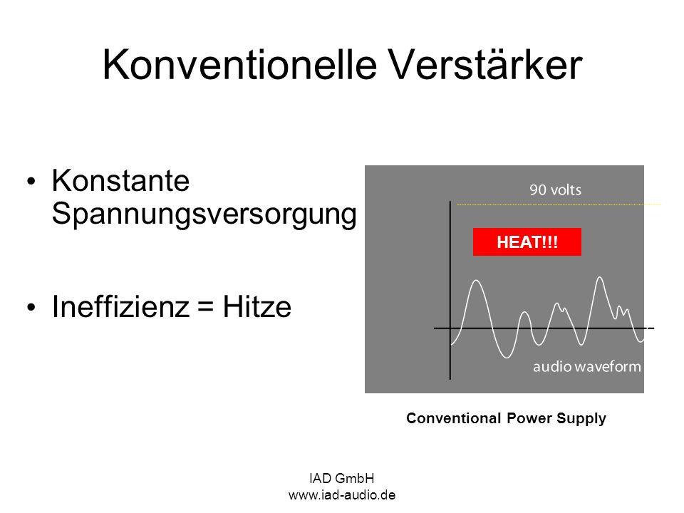 IAD GmbH www.iad-audio.de Konventionelle Verstärker Konstante Spannungsversorgung Ineffizienz = Hitze Conventional Power Supply HEAT!!!