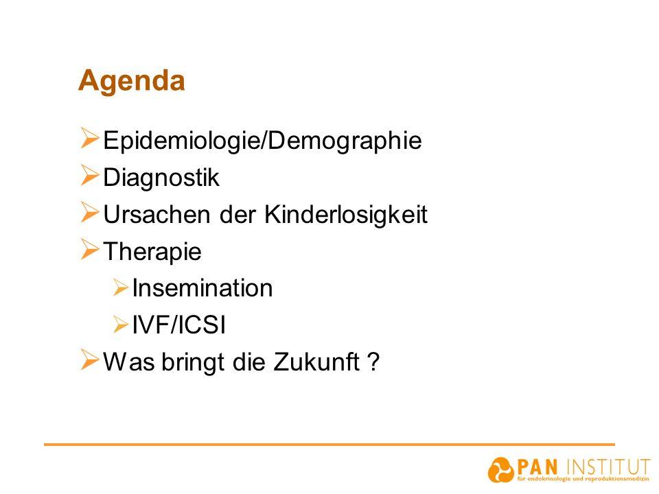 Agenda Epidemiologie/Demographie Diagnostik Ursachen der Kinderlosigkeit Therapie Insemination IVF/ICSI Was bringt die Zukunft ?