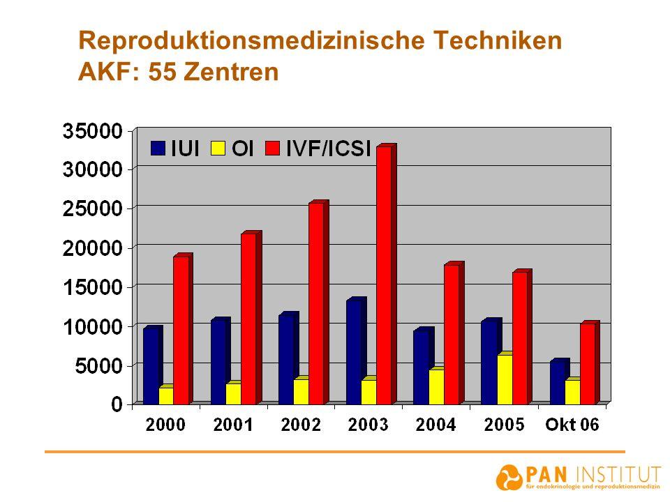 Reproduktionsmedizinische Techniken AKF: 55 Zentren