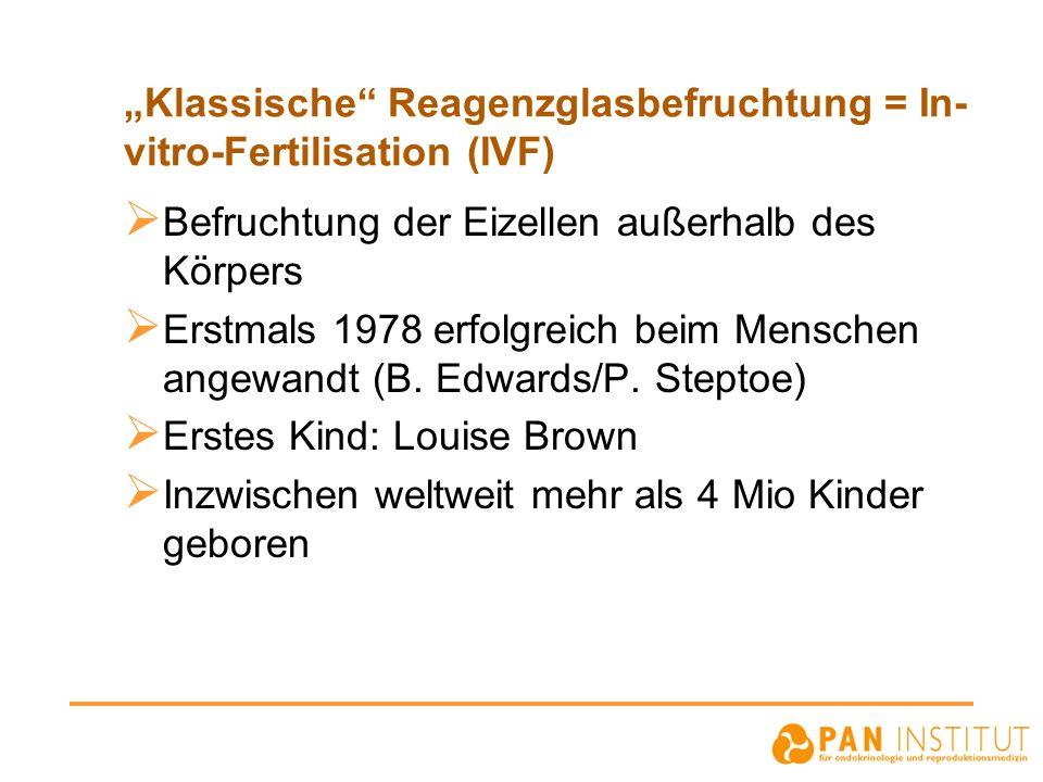 Klassische Reagenzglasbefruchtung = In- vitro-Fertilisation (IVF) Befruchtung der Eizellen außerhalb des Körpers Erstmals 1978 erfolgreich beim Mensch