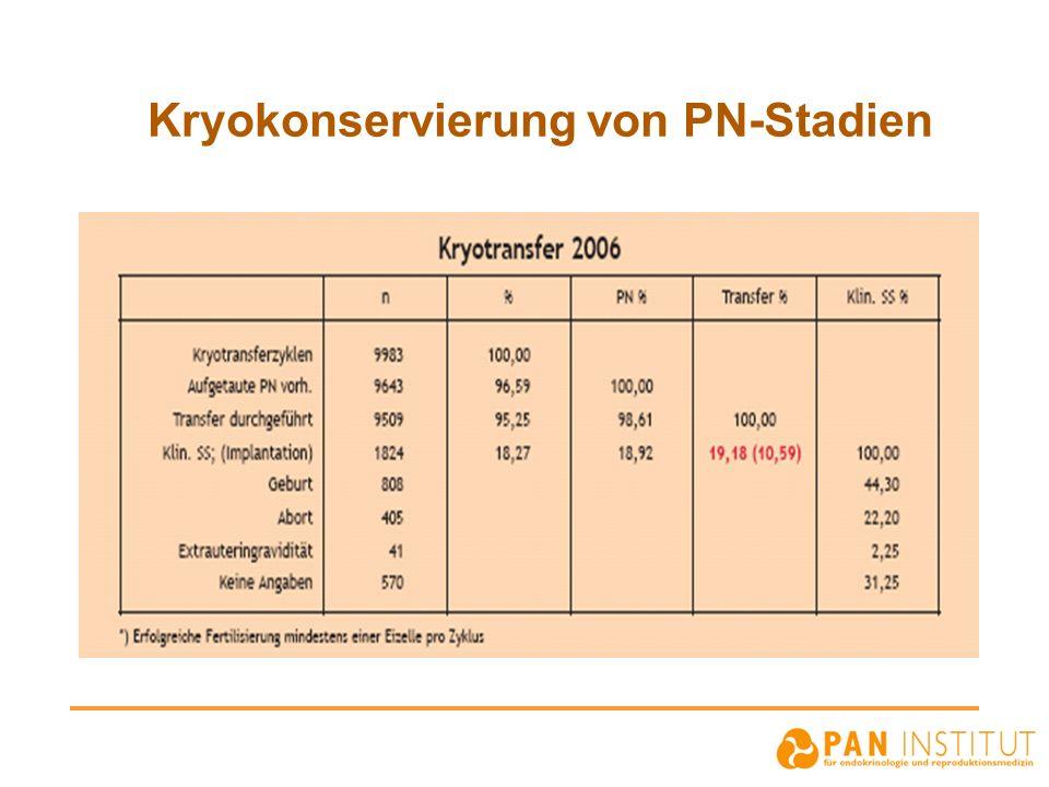 Kryokonservierung von PN-Stadien