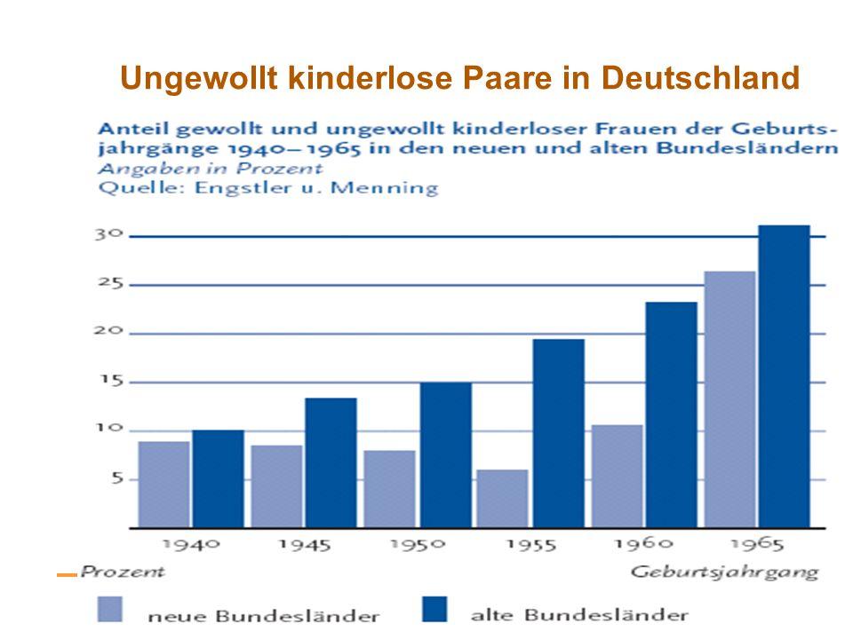 Ungewollt kinderlose Paare in Deutschland