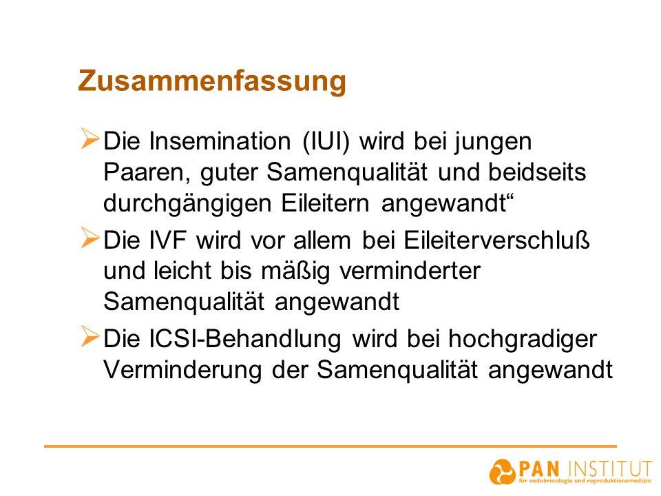 Zusammenfassung Die Insemination (IUI) wird bei jungen Paaren, guter Samenqualität und beidseits durchgängigen Eileitern angewandt Die IVF wird vor al