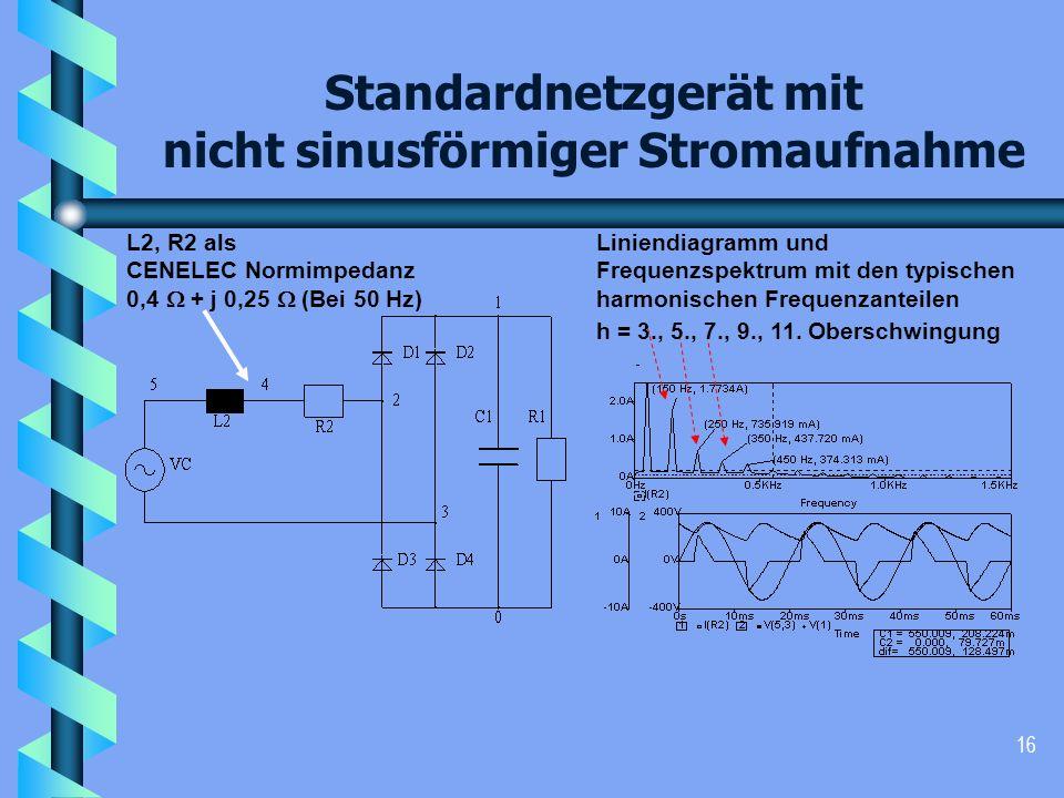 16 L2, R2 als CENELEC Normimpedanz 0,4 + j 0,25 (Bei 50 Hz) Standardnetzgerät mit nicht sinusförmiger Stromaufnahme Liniendiagramm und Frequenzspektru