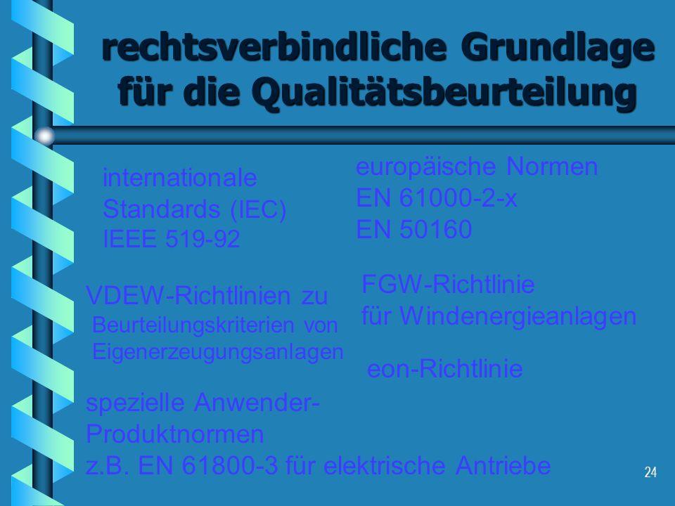 24 rechtsverbindliche Grundlage für die Qualitätsbeurteilung internationale Standards (IEC) IEEE 519-92 europäische Normen EN 61000-2-x EN 50160 VDEW-