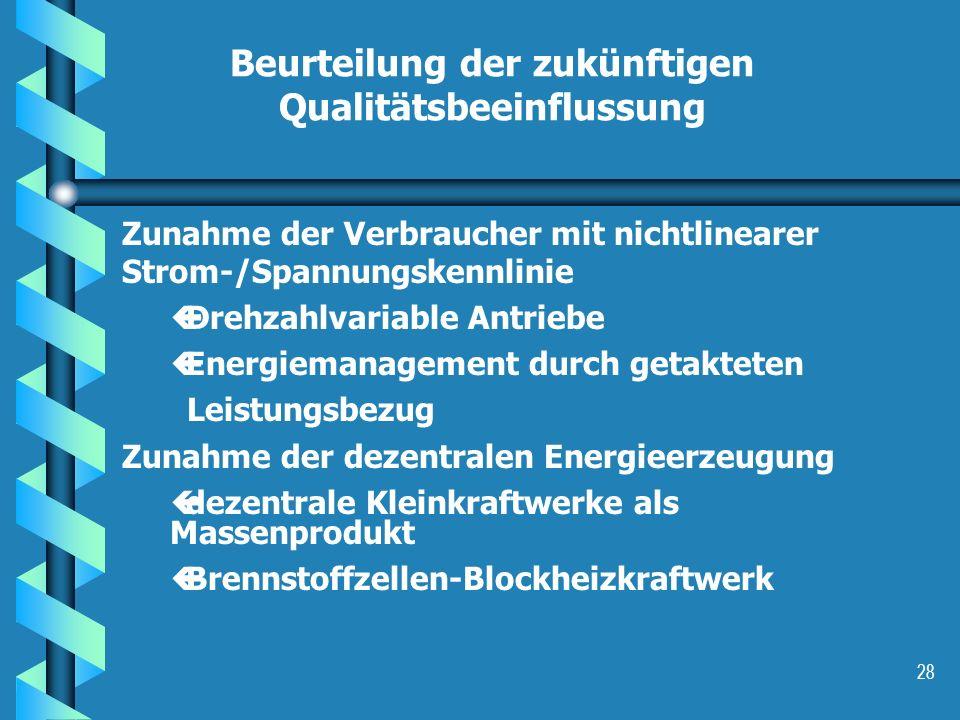 28 Beurteilung der zukünftigen Qualitätsbeeinflussung Zunahme der Verbraucher mit nichtlinearer Strom-/Spannungskennlinie çDrehzahlvariable Antriebe ç