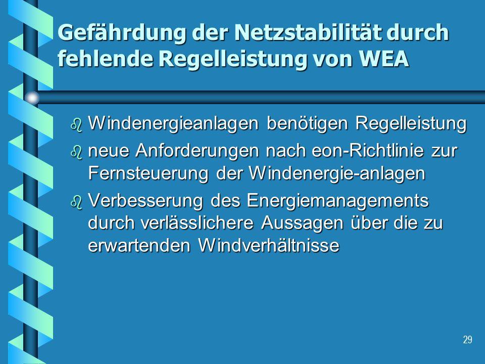 29 Gefährdung der Netzstabilität durch fehlende Regelleistung von WEA b Windenergieanlagen benötigen Regelleistung b neue Anforderungen nach eon-Richt