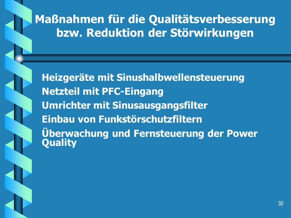 30 Maßnahmen für die Qualitätsverbesserung bzw. Reduktion der Störwirkungen Heizgeräte mit Sinushalbwellensteuerung Netzteil mit PFC-Eingang Umrichter
