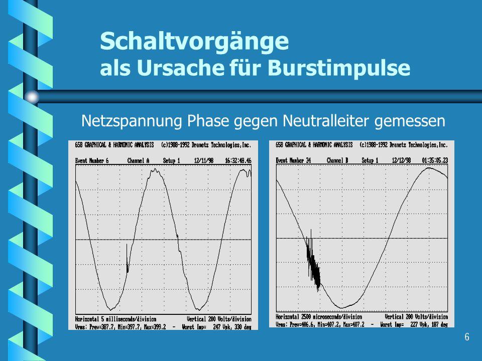 6 Schaltvorgänge als Ursache für Burstimpulse Netzspannung Phase gegen Neutralleiter gemessen