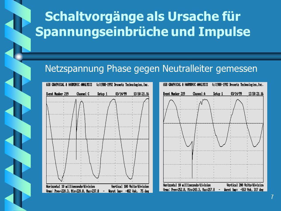 7 Schaltvorgänge als Ursache für Spannungseinbrüche und Impulse Netzspannung Phase gegen Neutralleiter gemessen